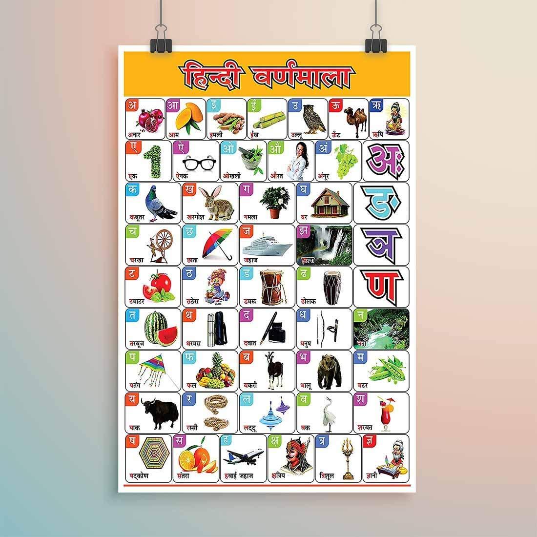 DianPrints Cartel De Impresión De Arte De Pared De Alfabetos ...