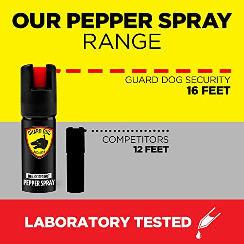Best Pepper Sprays