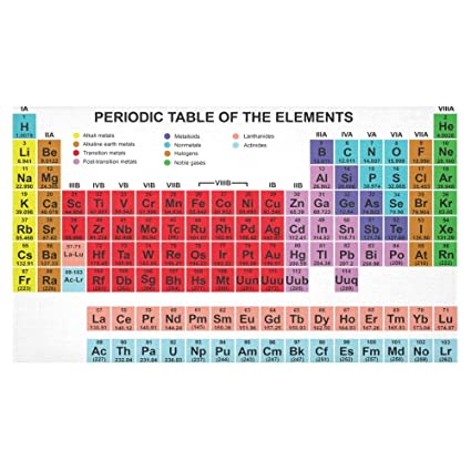 interestprint home decor periodic table of the elements cotton linen tablecloth set 60 x 84 inches