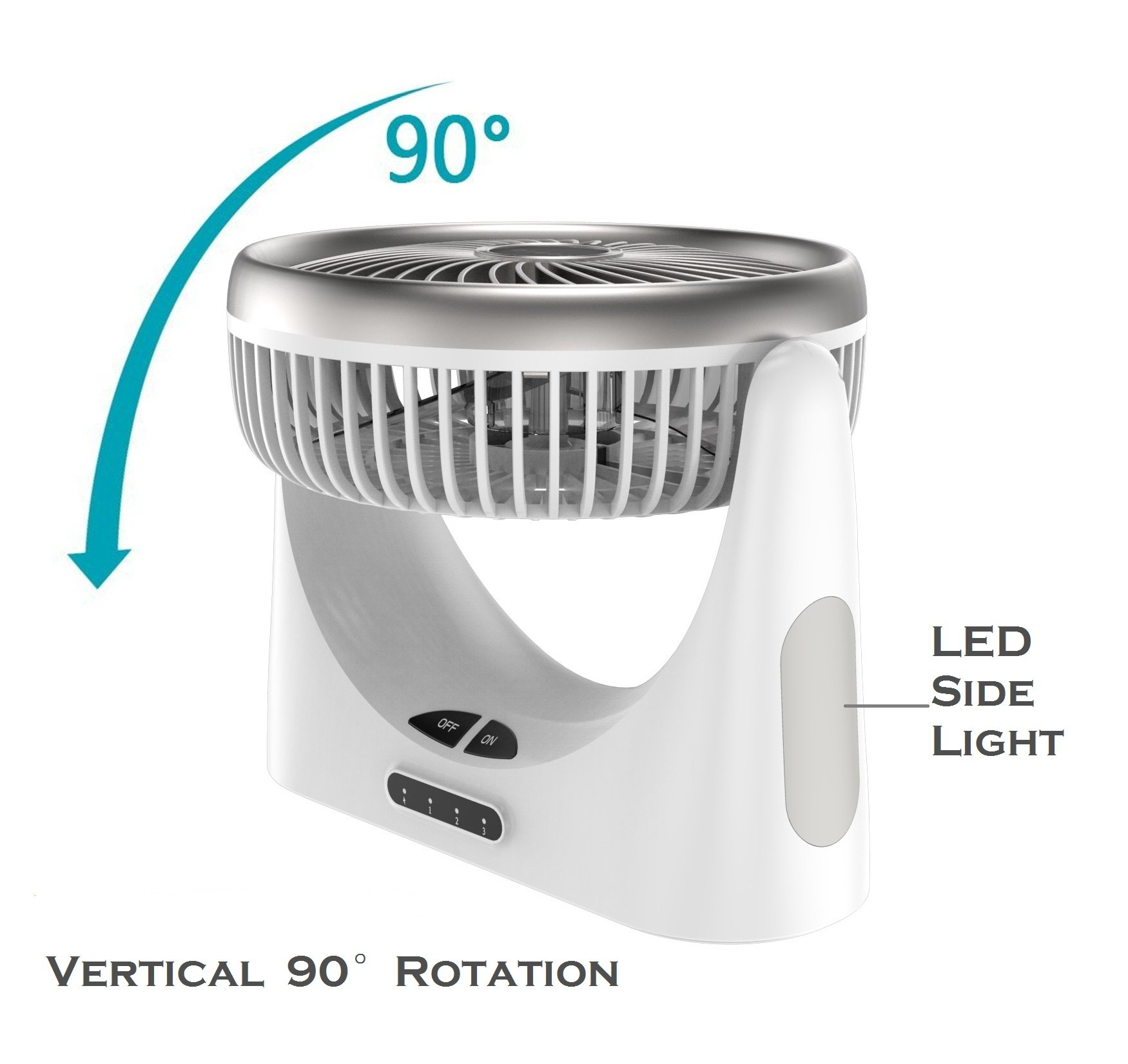 HCMAOE Mini USB Table Desk Personal Portable Air Circulator Fan 3 Speed, Lower Noise, Powered by USB or 4000mAh Rechargeable 18650 Battery with Power bank Function, Side LED Light for Office, (Silver) by HCMAOE (Image #2)