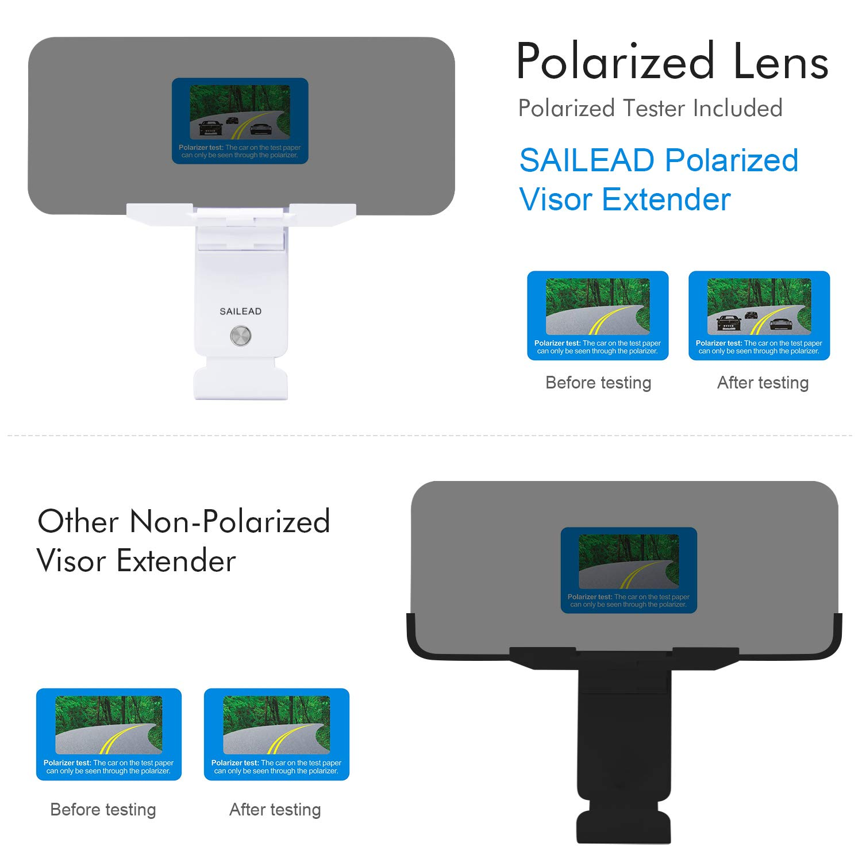 SUVs and RVs of Cars SAILEAD Polarized UV400 Sun Visor Extender for Car with 1.5mm Polycarbonate Lens Anti-Glare Car Sun Visor Protects from Sun Glare,UV Rays Universal Fits Visor Width:5.5-7.9