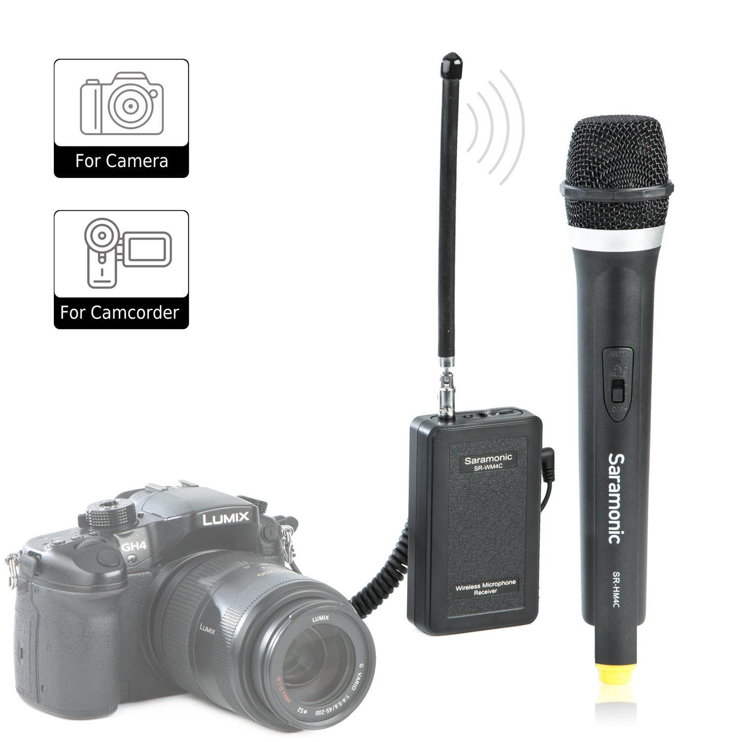 Saramonic WM4CA Professional Portable Wireless VHF Handheld Microphone System for DSLR Camera / Video Camcorder , Compatible with Canon / Nikon / Sony / Panasonic / BlackMagic / Zoom / Tascam / Roland