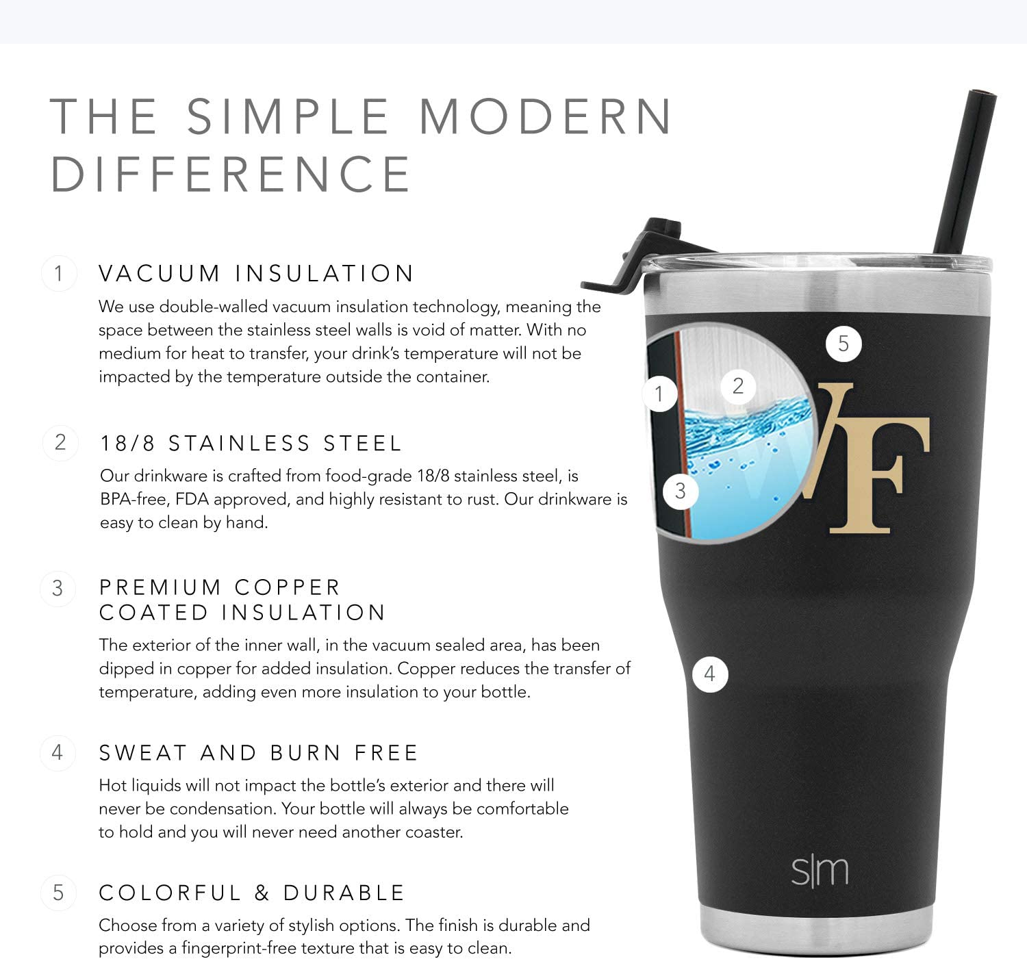 Simple Modern NCAA Wake Forest Demon Deacons 30oz Tumbler with Flip Lid and Straw Insulated Stainless Steel Travel Mug Cruiser