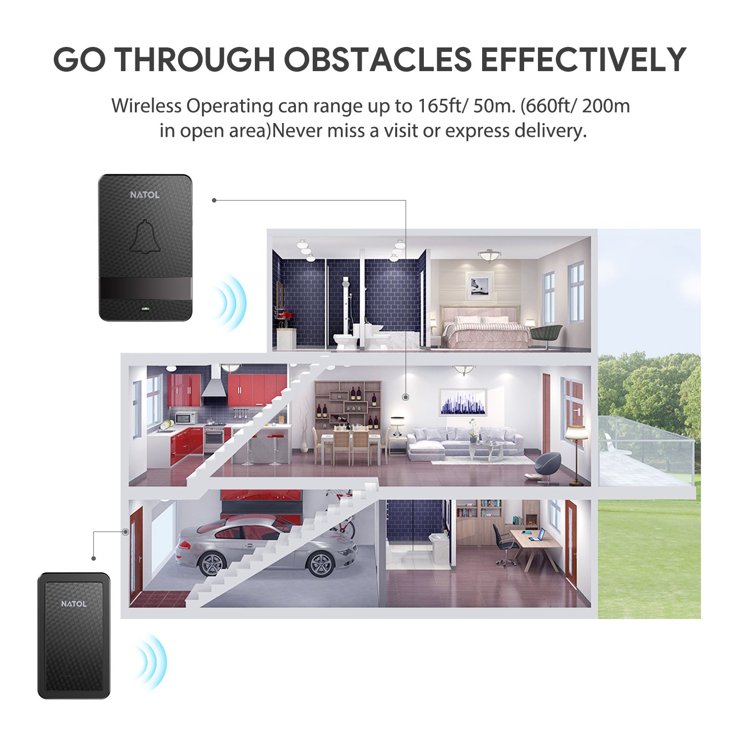 NATOL Self-Powered Wireless Doorbell Waterproof IP68, 650FT Free-Barrier Transmission with 28 Chimes and 4 Adjustable Volumes, (NT-WD02, Black)