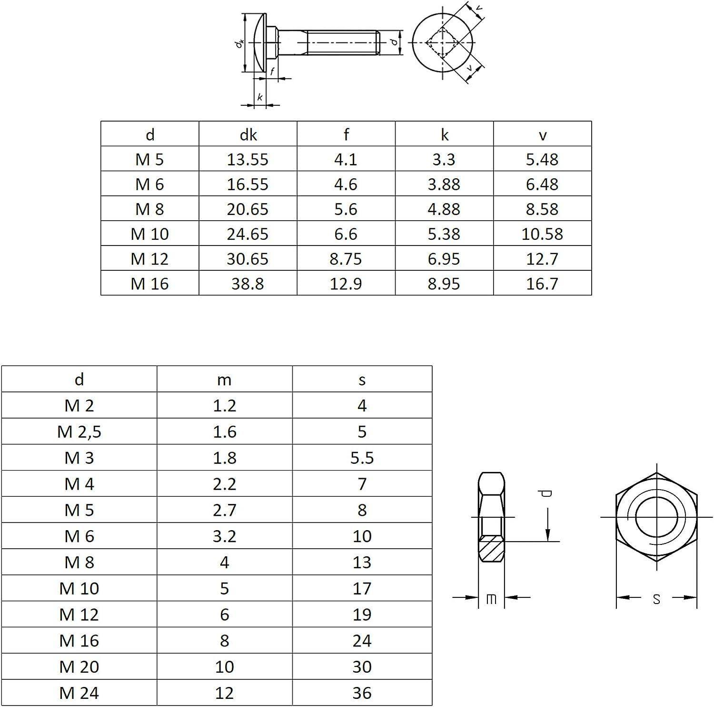 V2A Sechskantmutter niedrige Form DIN 439 BiBa Schrauben Schlossschrauben Flachrundschrauben M8x16//16 Torbandschrauben Edelstahl A2 | DIN 603 100 St/ück Vollgewinde mit Vierkantansatz