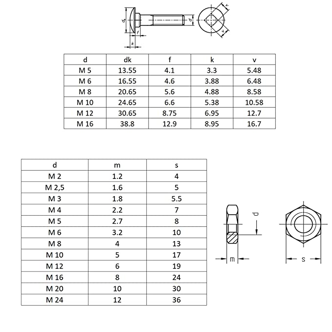 PROMAT 858330 Anschlagwinkel DIN875-II L.300x175mm Q.35x7mm PROMAT