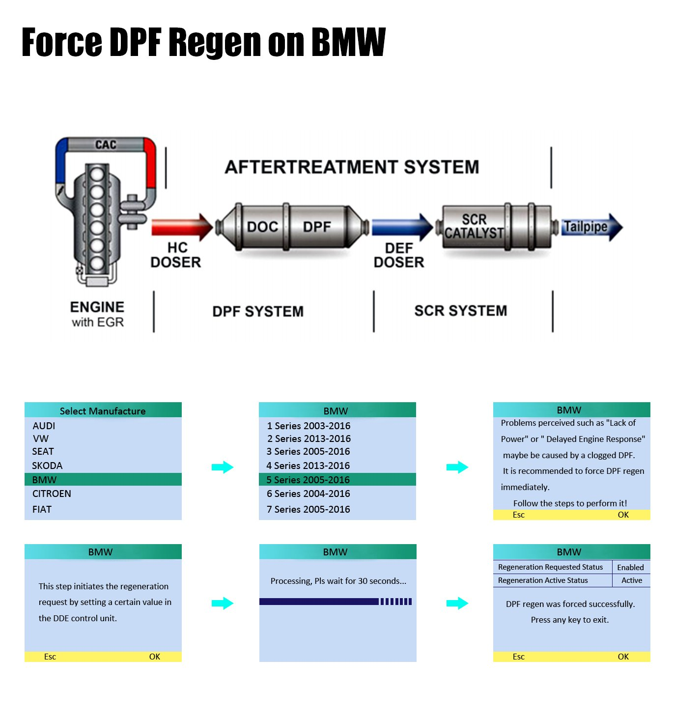 nexas ns201 force dpf regen obd2 scanner check engine light fault