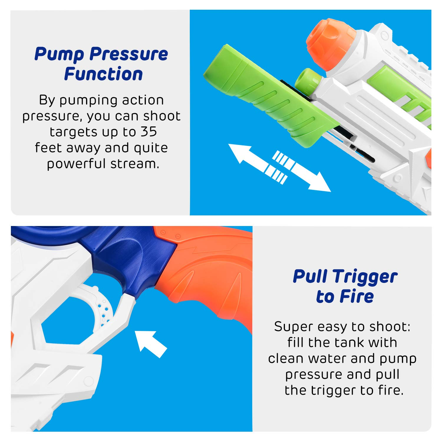 HITOP Super Soaker Water Gun 2 Pack Squirt Guns Water Guns for kids Adults 36oz High Capacity Fast Soaking Trigger Summer Water Blaster Toy for Swimming Pools Party Outdoor Beach Sand Water Fighting