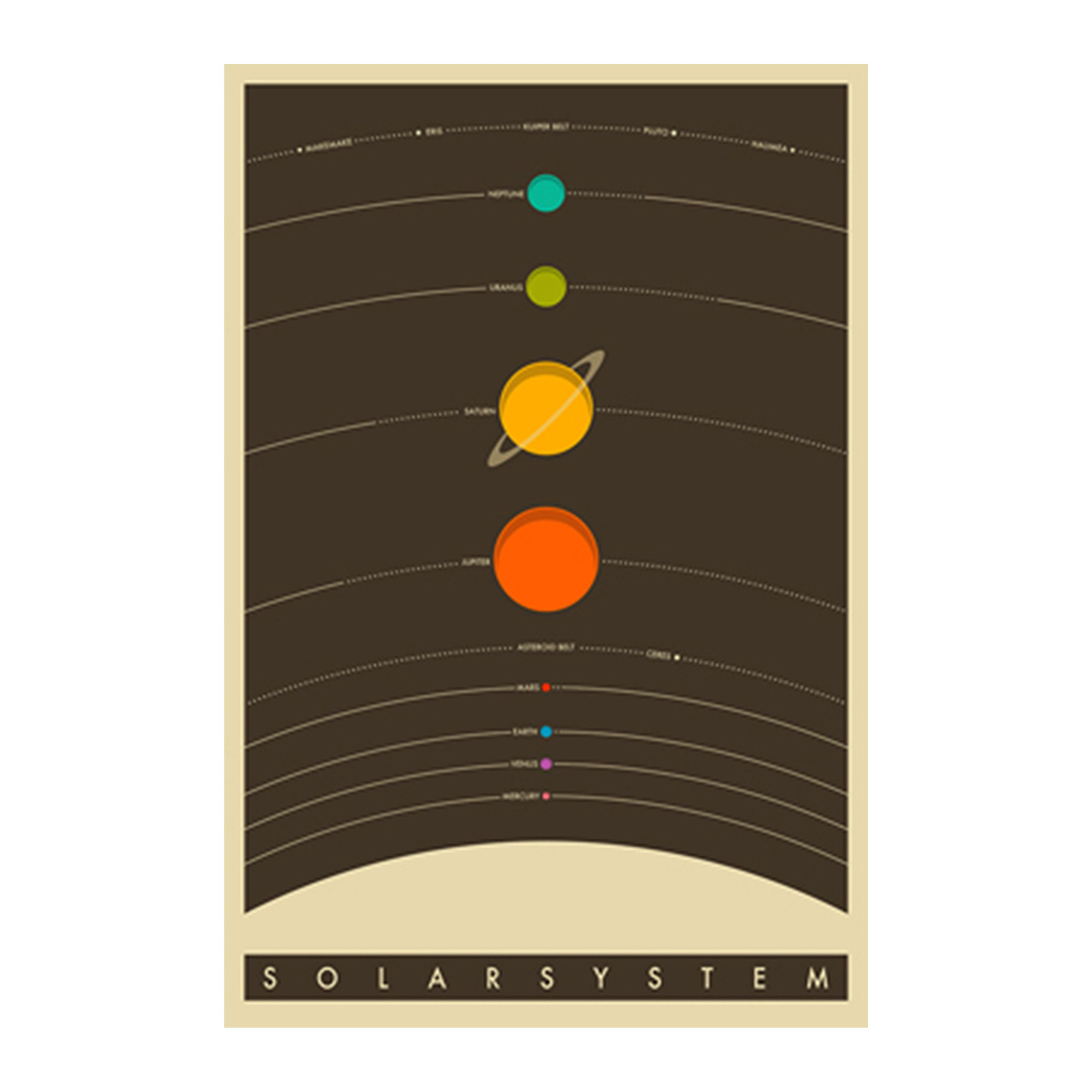 The Solar System (24x36) Wall Plaque (White)
