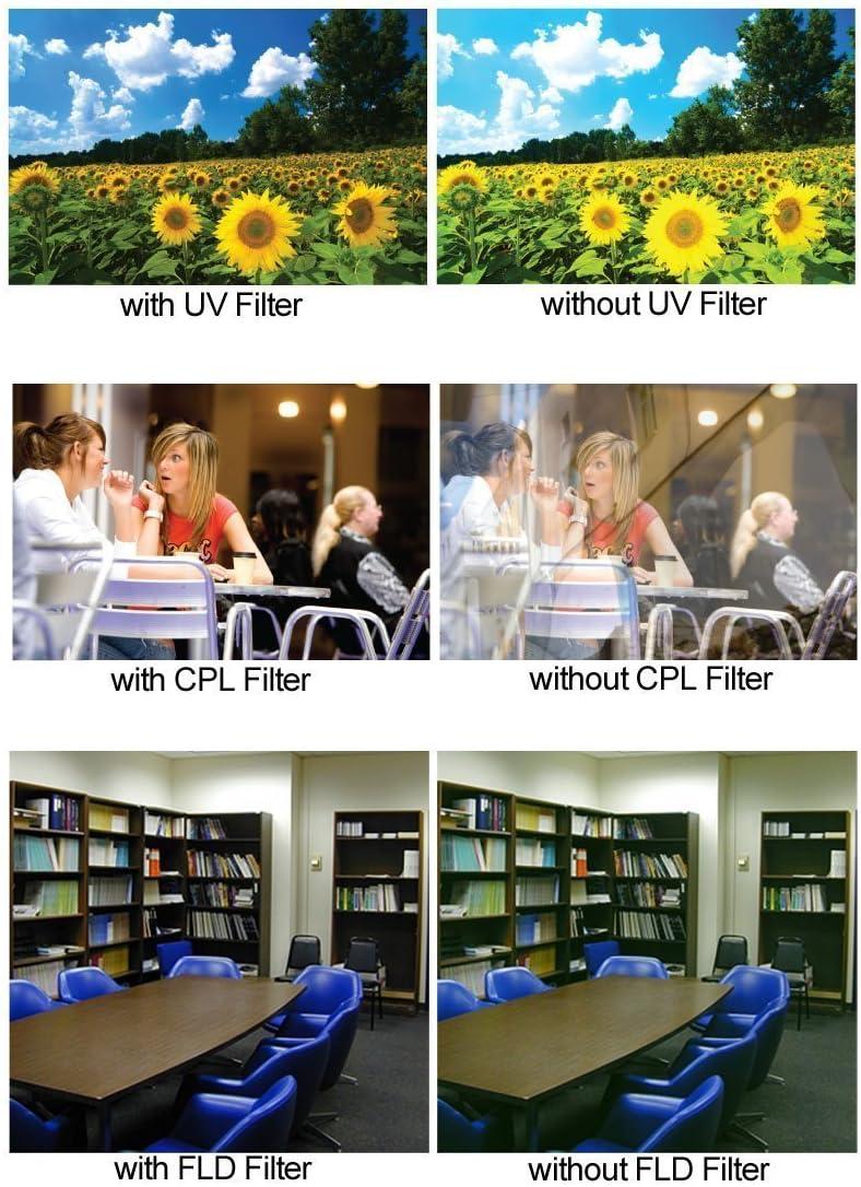 Digital Filter Set EF 28-135mm f//3.5-5.6 IS USM Lens 72mm High resolution Pro series Multi Coated HD 3 Pc 72mm Pro Series 4pc HD Macro Close Up Filter Set +1 +2 +4 +10 For Canon EF 35mm f//1.4L USM Lens eCo EF 200mm f//2.8L II USM Lens and More Models