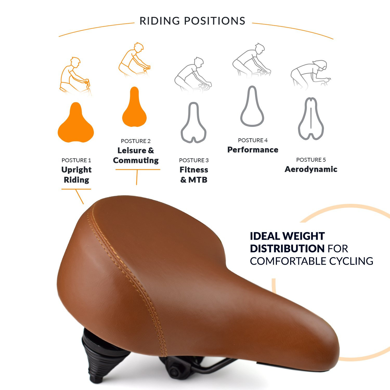 Great Replacement Soft Bike Saddle for Women and Men Bikeroo Comfortable Cruiser Bike Seat Extra Wide Bicycle Saddle with Suspension