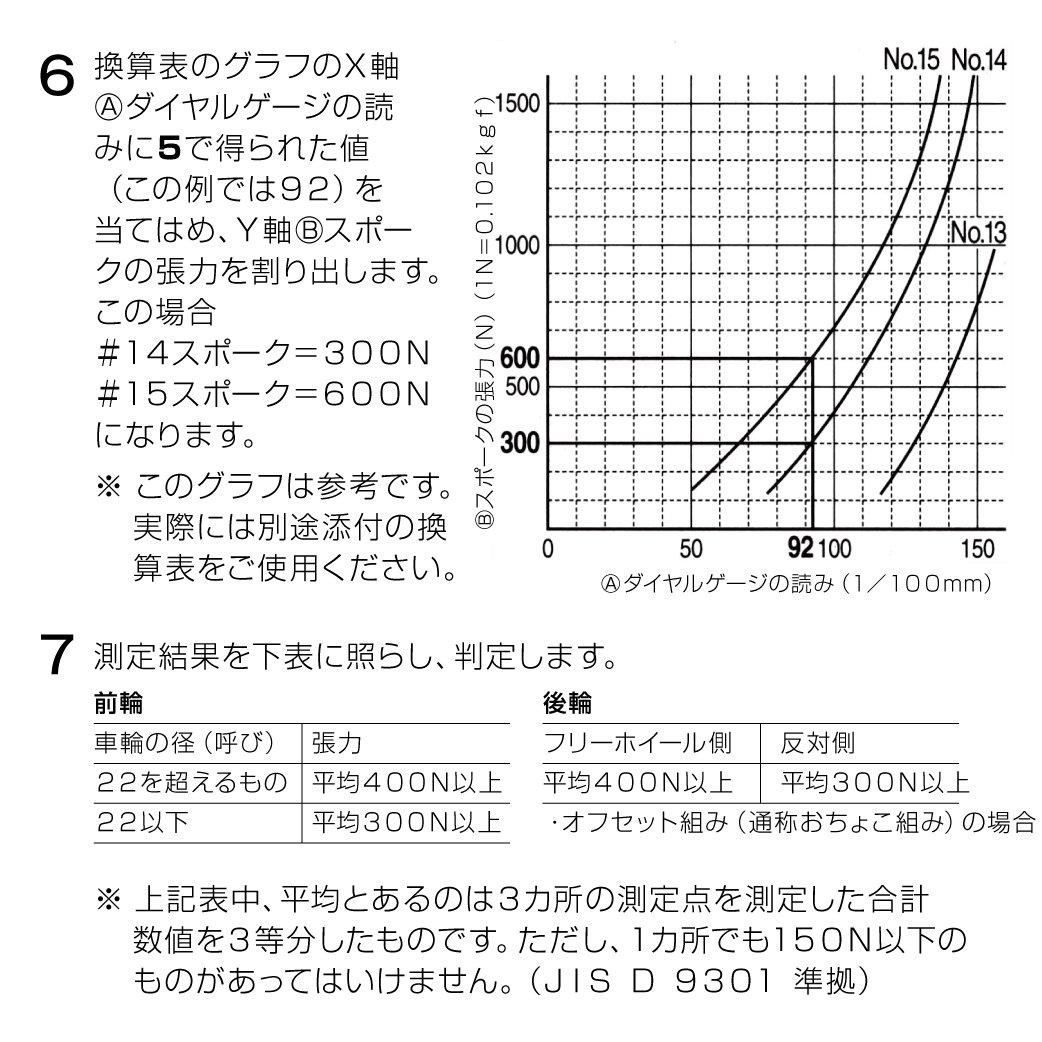 HOZAN C-737 SPOKE TENSION METER JAPAN NEW Great Tool by HOZAN
