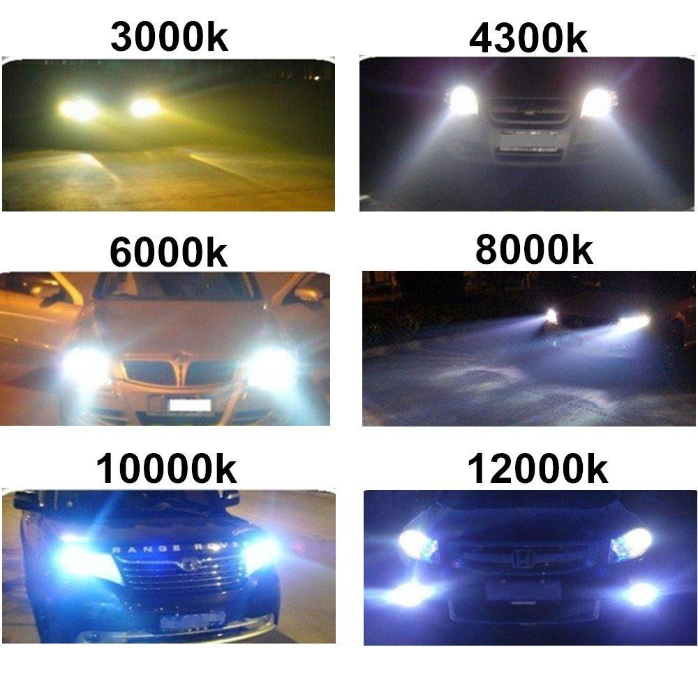 OSAN 2x Auto//Motorrad H7 Scheinwerfer HID Leuchte Xenon Lichtfarbe: 8000K