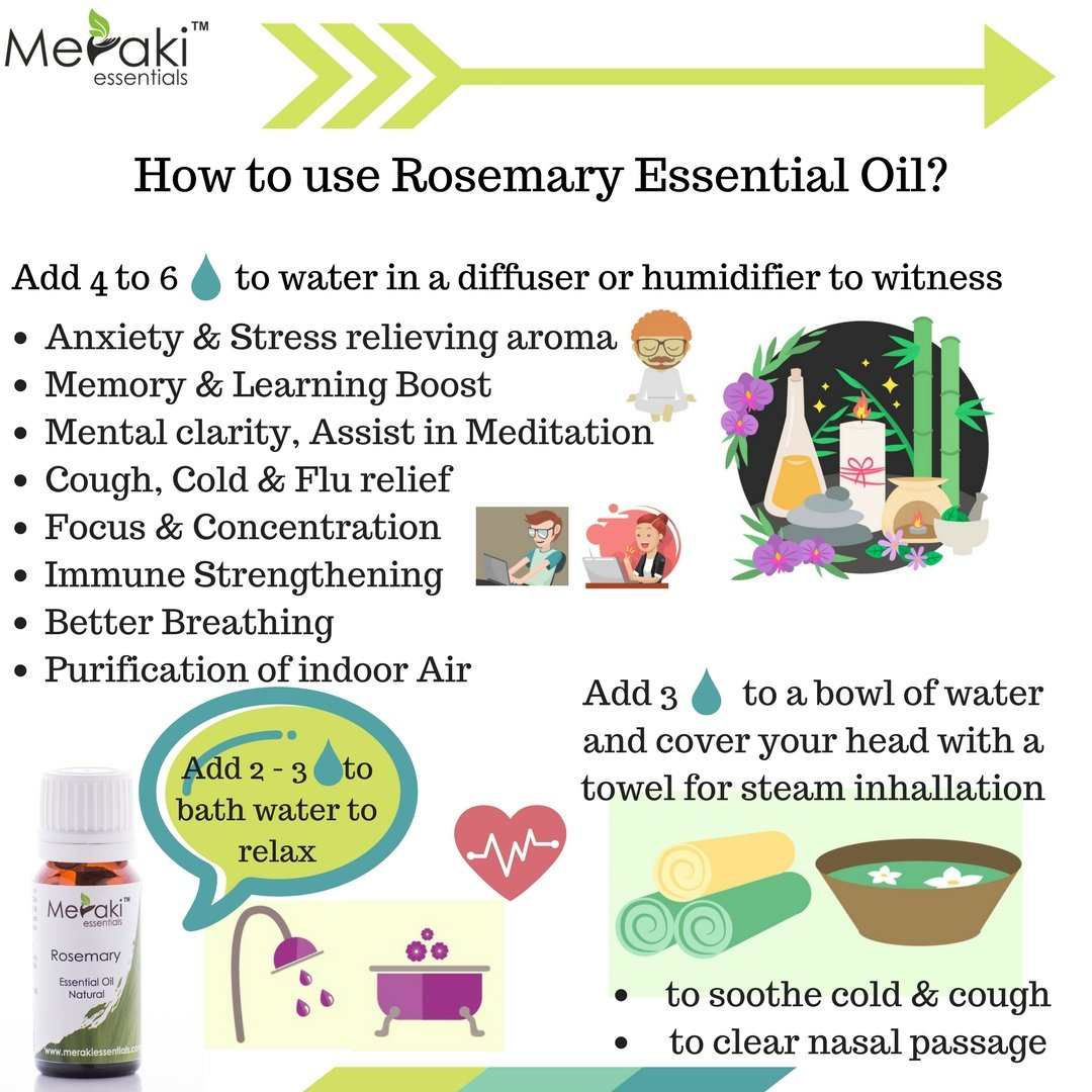 Meraki Essentials Essential Oil For Healthy Hair And Skin - Pack Of 1,  Rosemary (10 Ml)