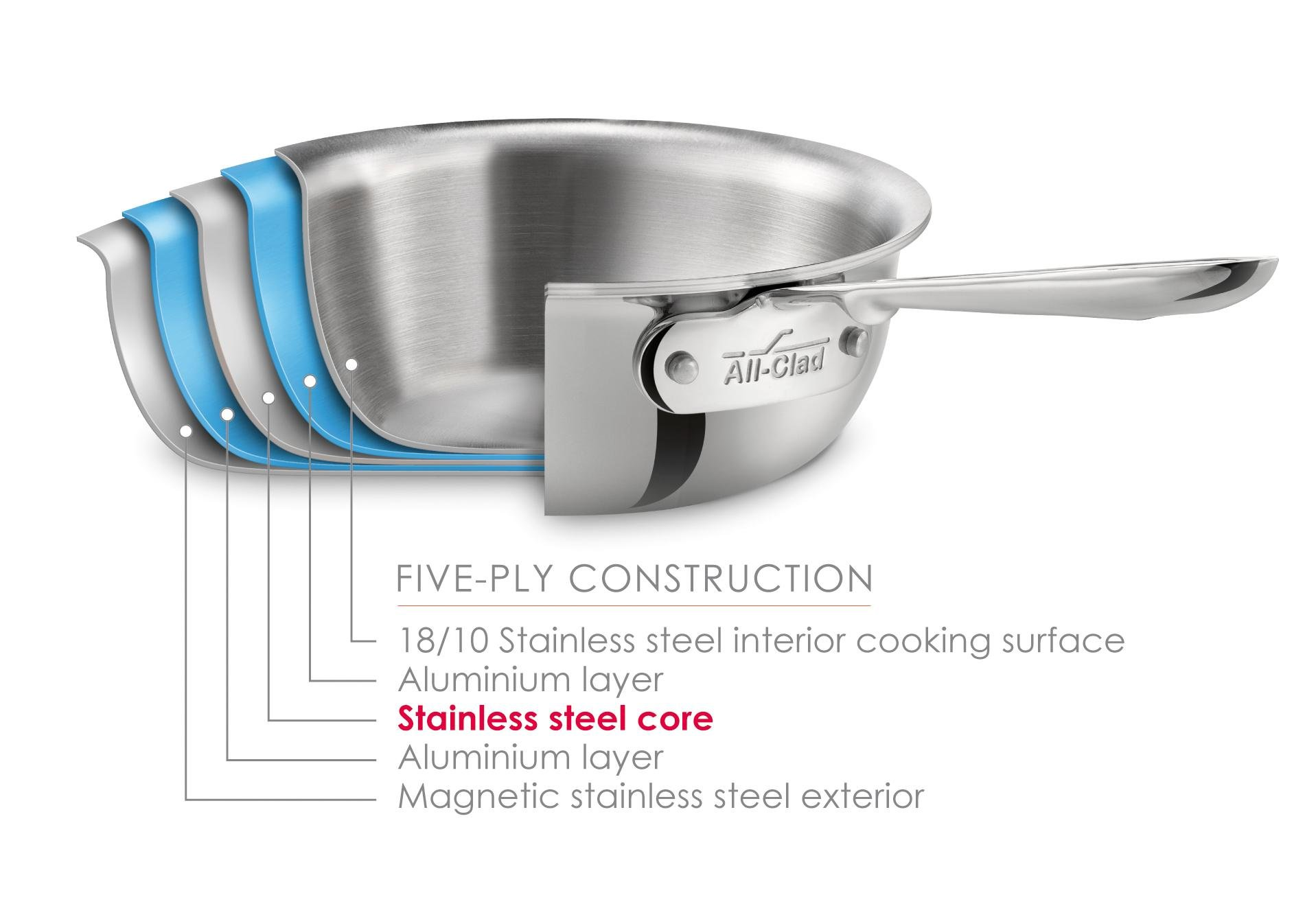 All-Clad BD005714 D5 Brushed 18/10 Stainless Steel 5-Ply Bonded Dishwasher Safe Cookware Set, 14-Piece, Silver by All-Clad (Image #8)