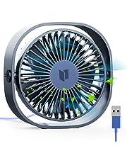 RATEL Ventilador de Mesa USB, Ventilador de Escritorio 12.5 cm Use con Cable de 1.2 metros, portátil y Personal para el hogar yla Oficina Silencioso y Potente, lo enfría en el Verano Caliente Azul