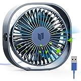 RATEL Ventilador de Mesa USB, Ventilador de Escritorio 12.5 cm Use con Cable de 1.2 metros, portátil y Personal para el…