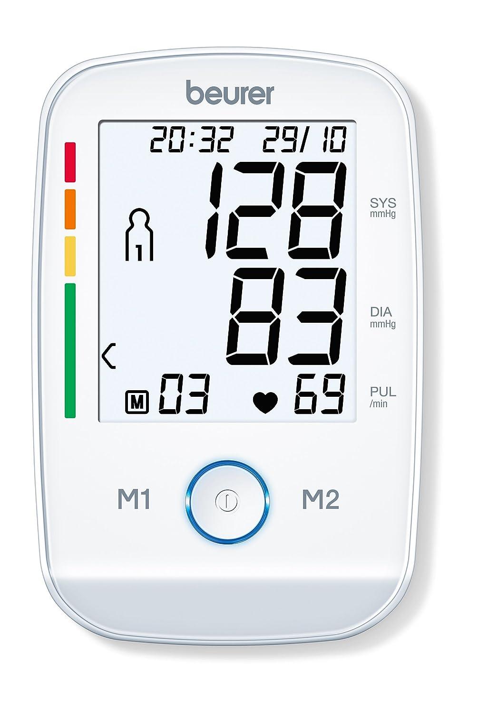 Beurer BM45 - Tensiómetro de brazo, indicador OMS, memoria 2 x 60 mediciones, color blanco: Amazon.es: Salud y cuidado personal