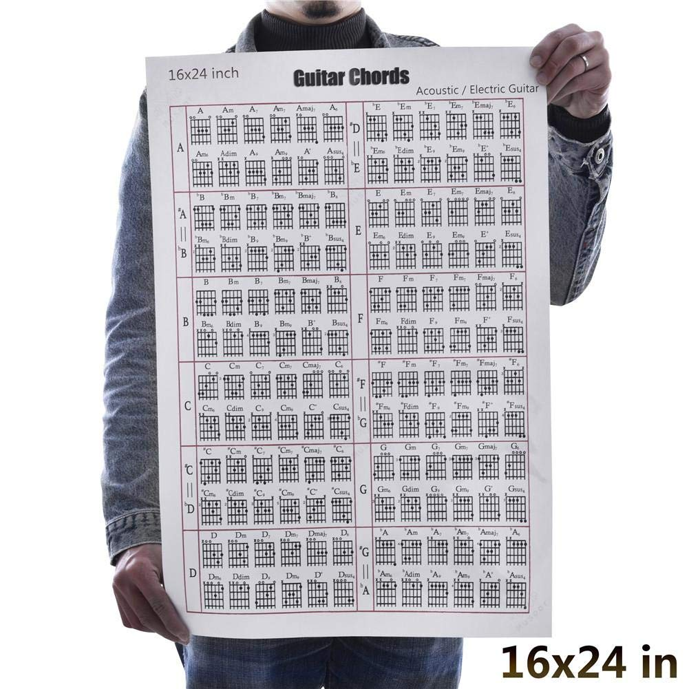 Per Acoustic//Electric Guitar Chord /& Scale Chart Poster Sticker Tool
