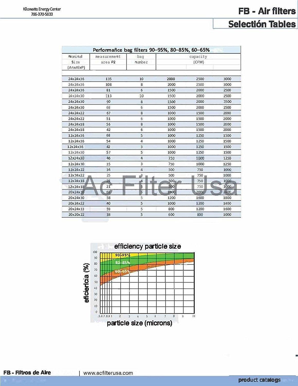 MERV Rating 15 Pockets 3 24x24x36