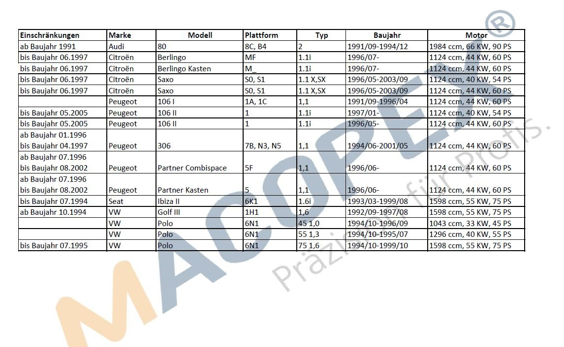 macopex 600101 Leerlaufregler