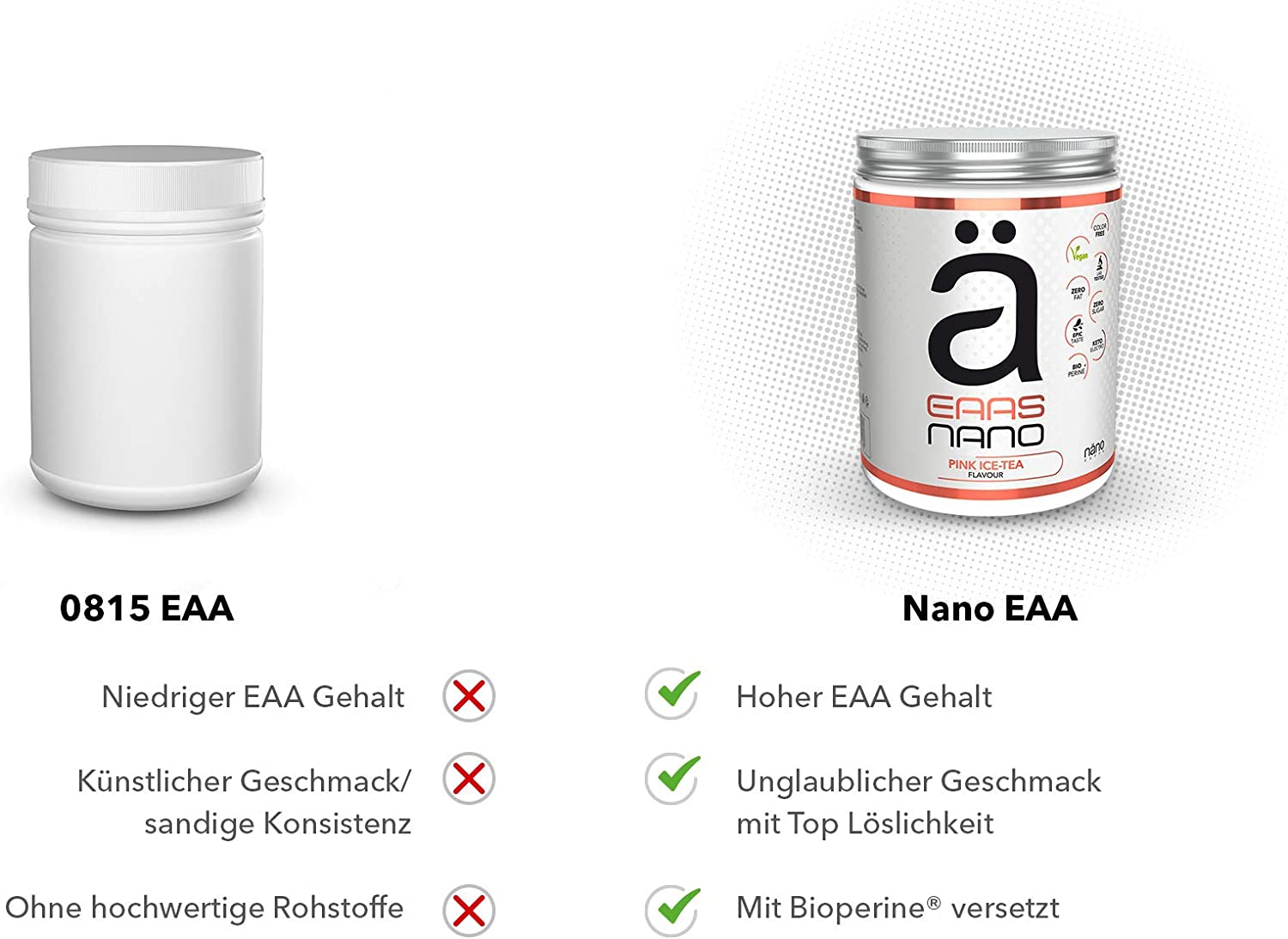 ä Eaas Nano 420 G Dose Berry Mix Amazon Nl