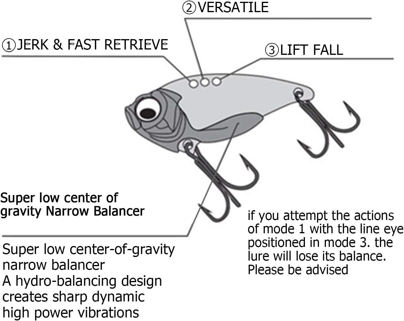 thkfish Leurre de p/êche en Eau sal/ée et Douce