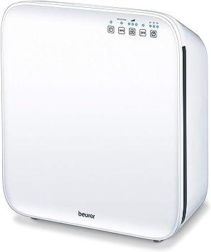 Beurer LR-300 Purificador de aire, 55 W: Amazon.es: Hogar