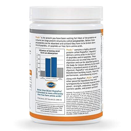 Amazon.com: Pro6+ Essential Amino Acids Supplement by ESN ...