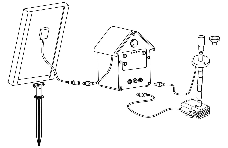 30332 SPS 250//6 T.I.P Pompa a energia solare per laghetto con LED e modalit/à ECO