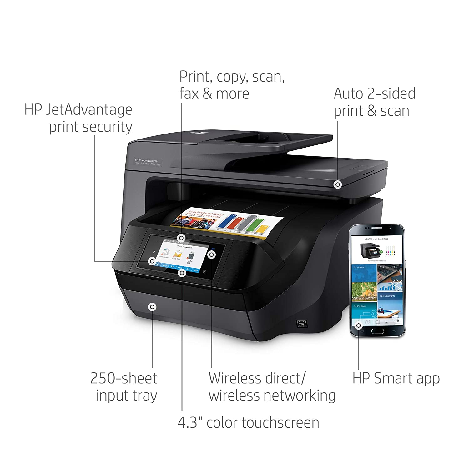 Amazon.com: HP OfficeJet Pro 8720 All-in-One Wireless Printer with Mobile  Printing, HP Instant Ink & Amazon Dash Replenishment ready (M9L74A):  Electronics