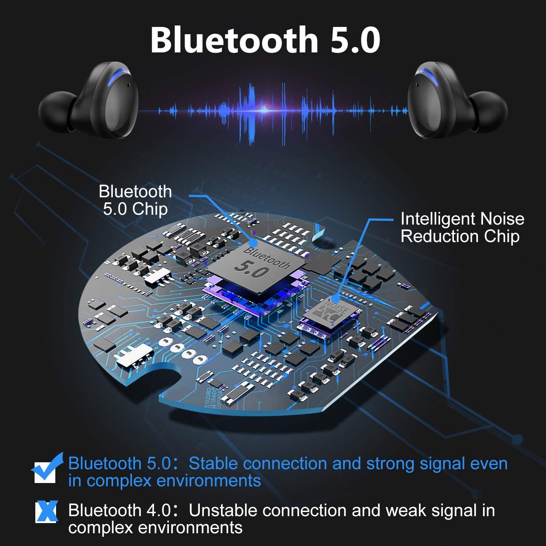 90 Horas Autonom/ía 3000mAH Estuche de Carga para la Mayor/ía de M/óviles Luz Azul Arbily Auriculares Bluetooth Auriculares Inal/ámbricos Bluetooth 5.0 Est/éreo Hi-Fi Sonido IPX6 Resistentes al Agua