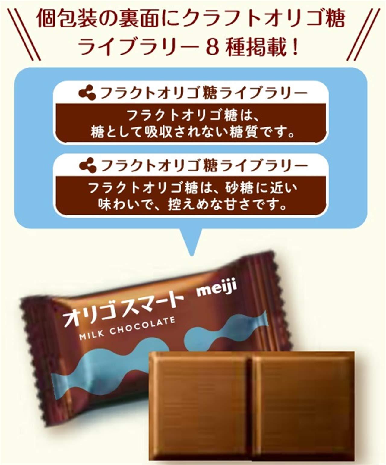 糖 チョコレート オリゴ