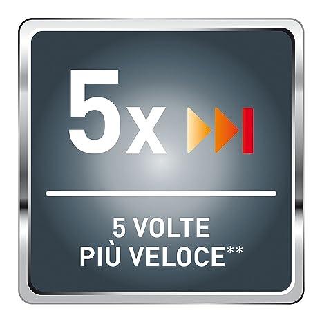 Imetec Scaldasonno Sensitive Maxi Sing 150W Blanco Microfibra - Manta eléctrica (900 mm, 1900 mm, Microfibra, Lavado a máquina, 40 °C): Amazon.es: Salud y ...