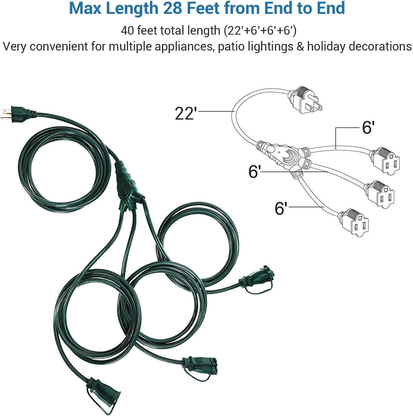 3 Prong Extension Cord Wiring Diagram from images-na.ssl-images-amazon.com