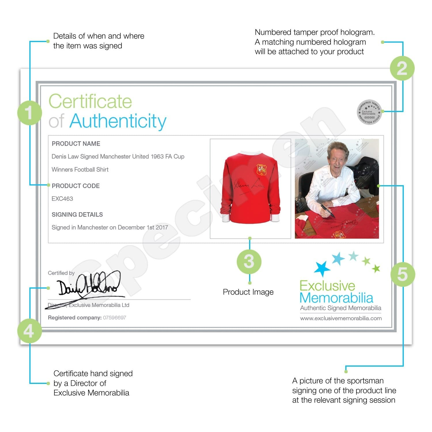 84657e386 Deluxe Framed Denis Law Signed Manchester United 1963 FA Cup Winners Soccer  Jersey With Silver Inlay at Amazon s Sports Collectibles Store