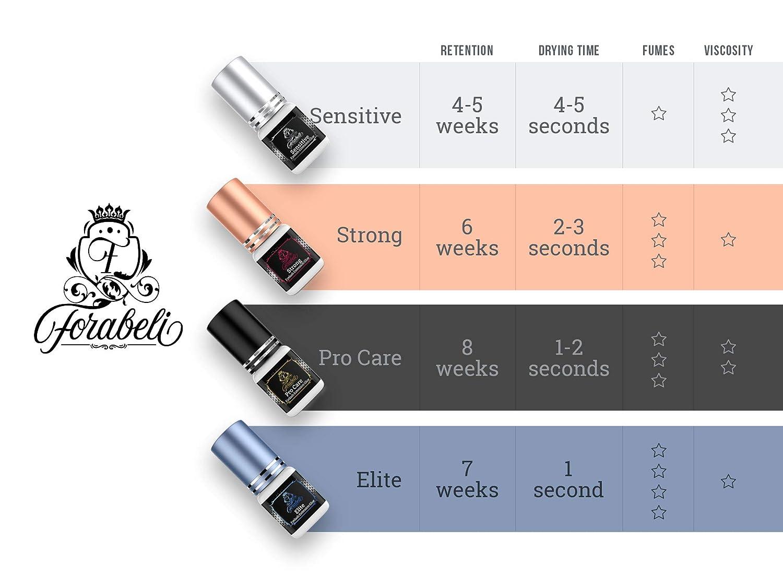 e43b8f0665a STRONG Eyelash Extension Glue 5 ml | Forabeli | 2-3 Sec Drying time |  Retention 6 weeks | Professional Use | Individual Semi Permanent eye lash  extensions ...