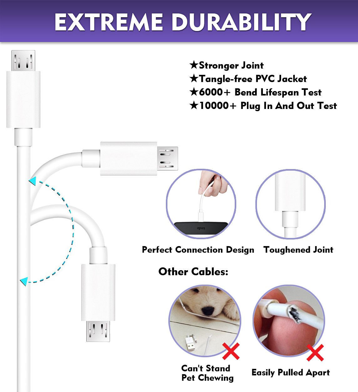 Micro Usb Cable 3mextra Long Fast Charger Extreme X8 Wiring Diagram Electronics