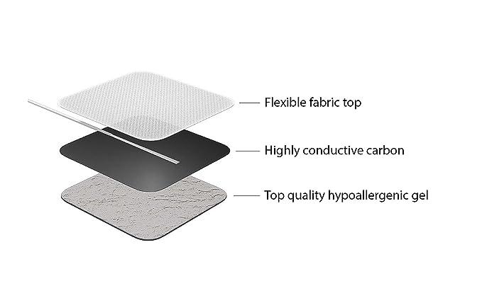 Med-Fit - 12 electrodos (3 conjuntos de 4 electrodos con adhesivo): Amazon.es: Electrónica