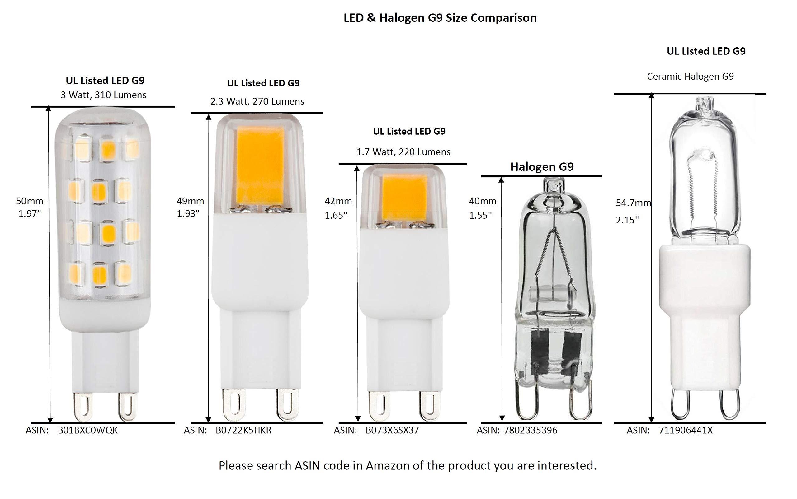 CBconcept [10 Bulbs] 110V - 120V AC 25 Watts, Clear JCD G9 + Ceramic Base Looped Pin 20W Halogen Light Bulb, For Accent Lighting, Chanderlier, Puck Light, Range,RV & Landscape Lighting   San Francisco