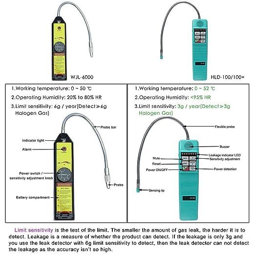 Halógena detector de fugas de corona HLD-100 + comprobador de refrigerante R134 a R410 a HVAC: Amazon.es: Bricolaje y herramientas