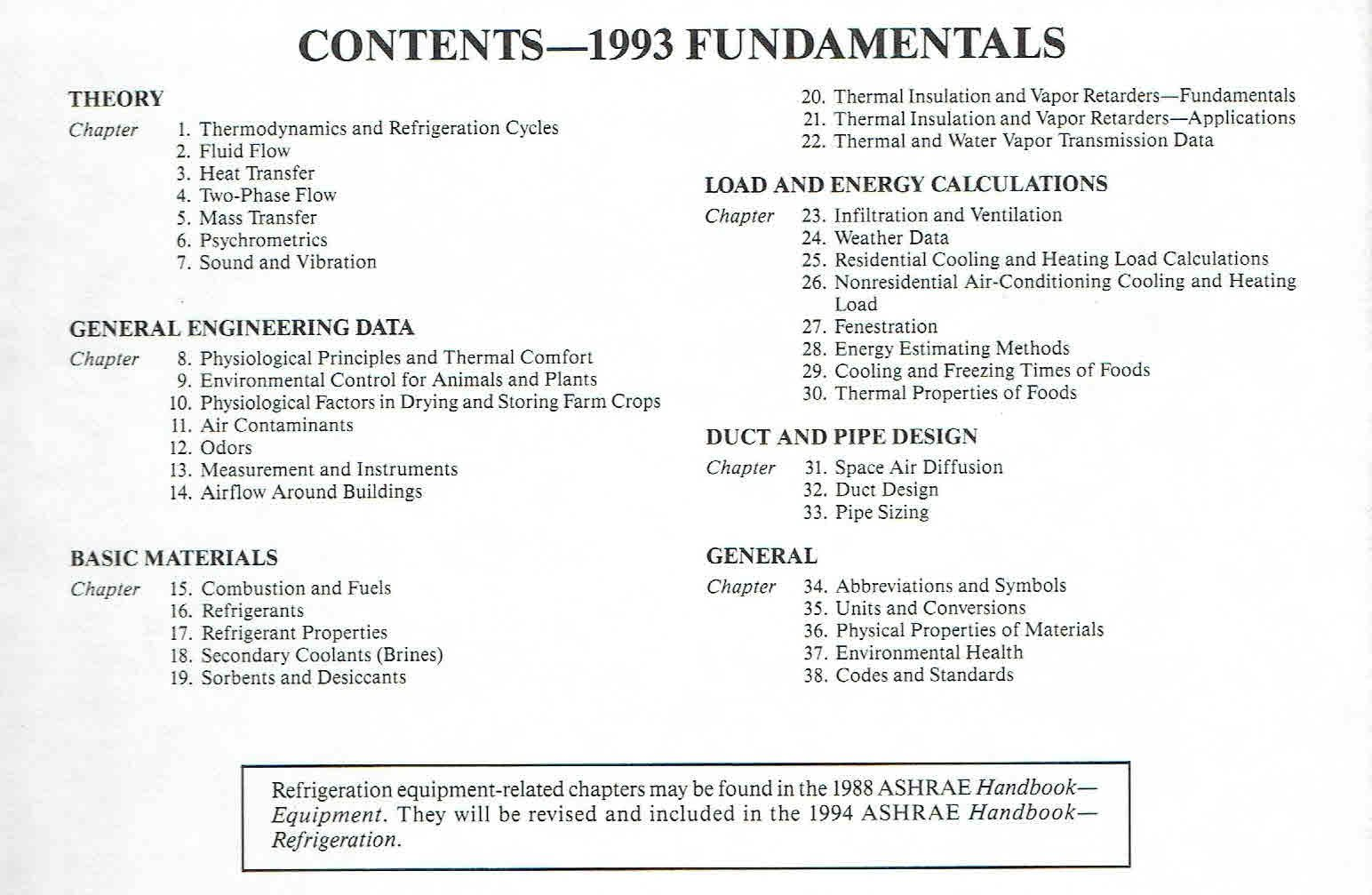 1993 ashrae handbook fundamentals i p edition ashrae amazon 1993 ashrae handbook fundamentals i p edition ashrae amazon books buycottarizona