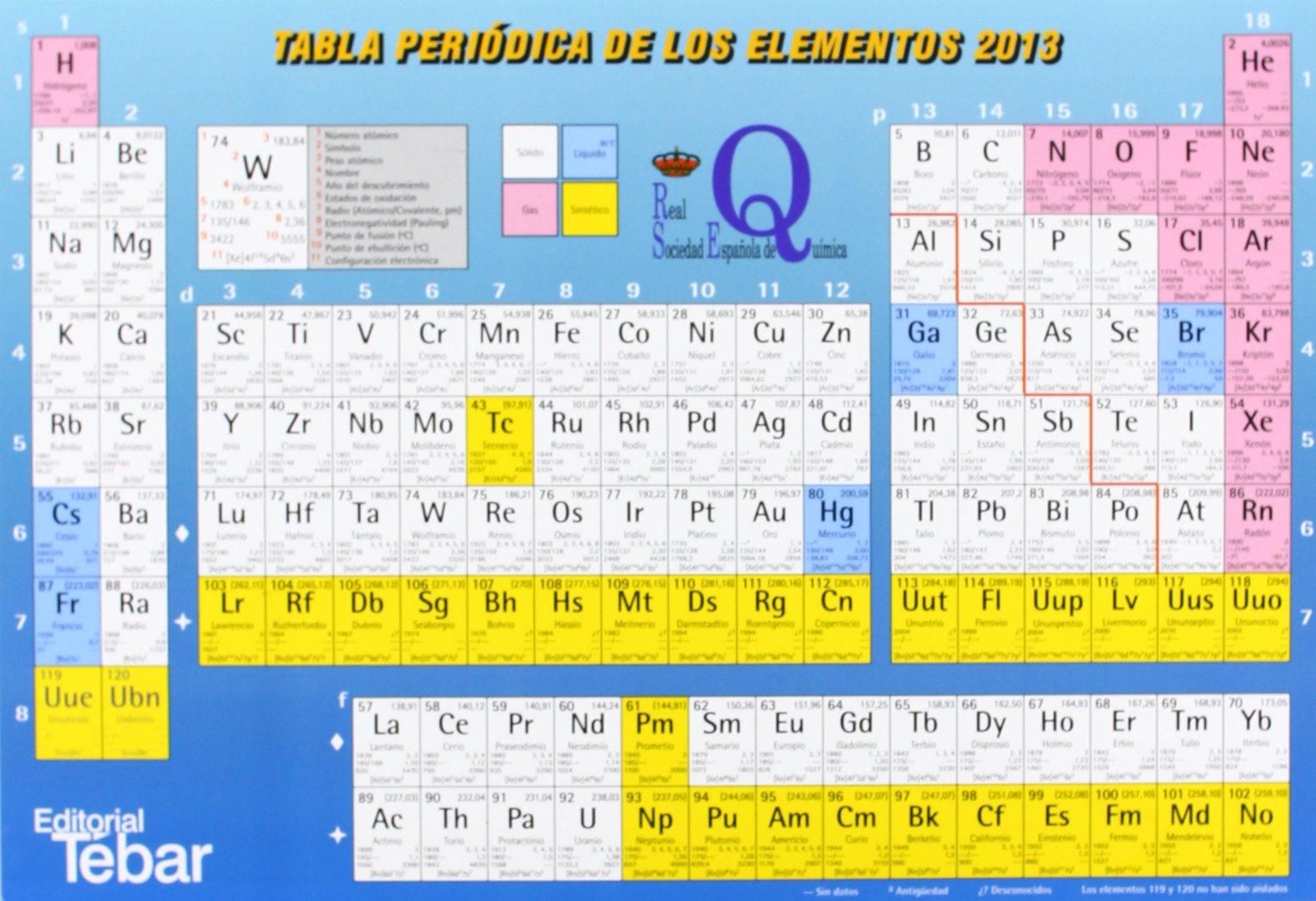 Tabla peridica de los elementos 2013 amazon pascual romn tabla peridica de los elementos 2013 amazon pascual romn polo libros urtaz Images
