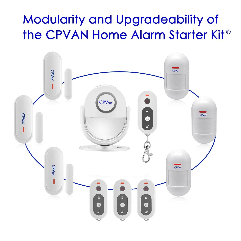 Amazon.com: CPVAN - Sensor de alarma de movimiento para ...