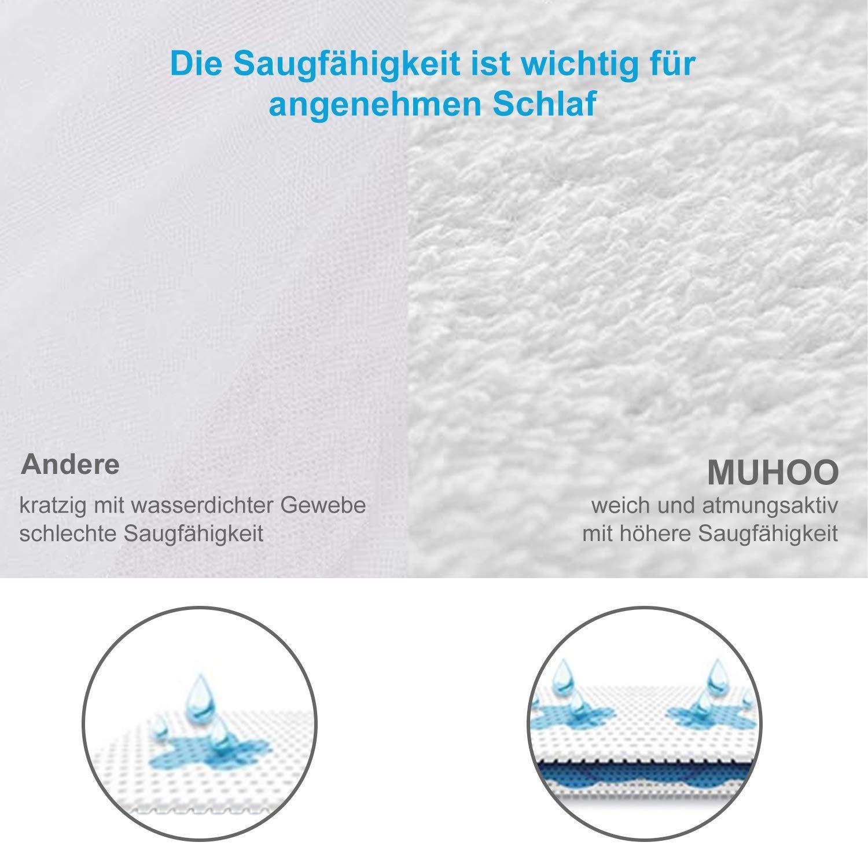 90 x 200 cm MUHOO Wasserdicht Matratzenschoner Wasserundurchl/ässige Matratzenauflage aus Baumwolle Matratzenschutz Atmungsaktiv Natur Wei/ß