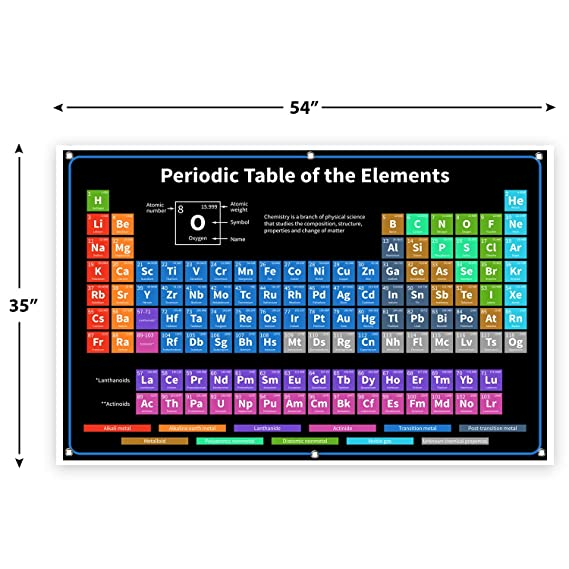 Amazon Xl Large Jumbo 54 Periodic Table Of Elements Vinyl