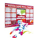 """Amazon Price History for:World Cup 2018 Poster, Russia Sosser Wall Chart Keepsake - Large 25""""/17.5"""""""
