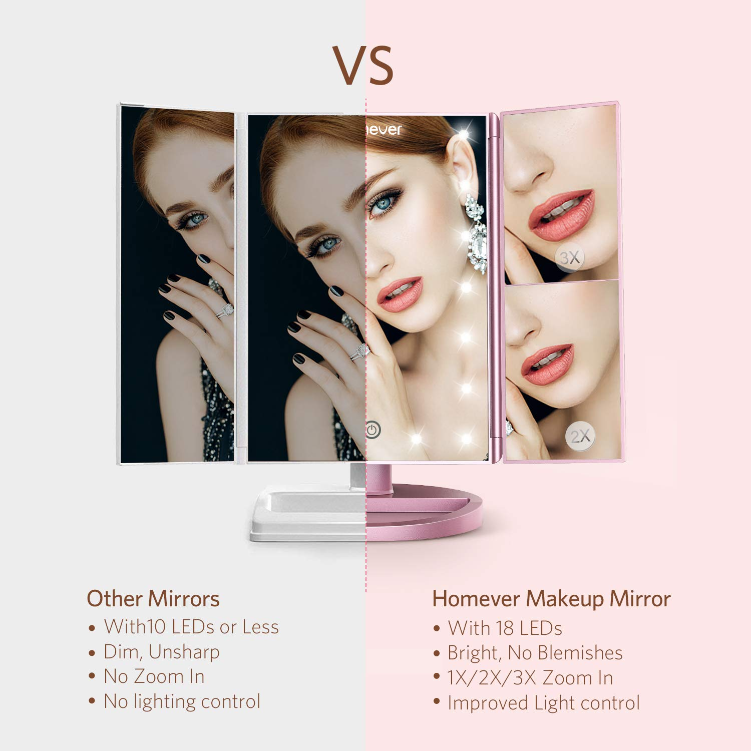 Homever Makeup Vanity Mirror with 21 LED Lights, 3X/2X Magnifying Lighted Makeup Mirror with Touch-Screen, 180° Free Rotation, Dual Power Supply, Upgrade in 2018 (Rose gold) by Homever (Image #3)