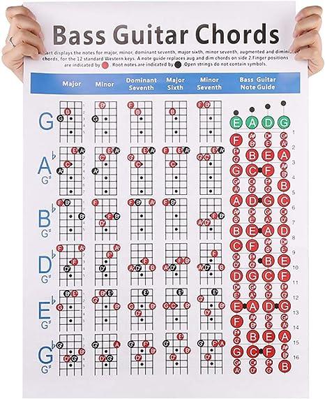 Allsunny Tabla De Acordes Para Bajo 4 Cuerdas Guitarra Eléctrica Instrumento De Música Práctica Accesorios LNone: Amazon.es: Instrumentos musicales