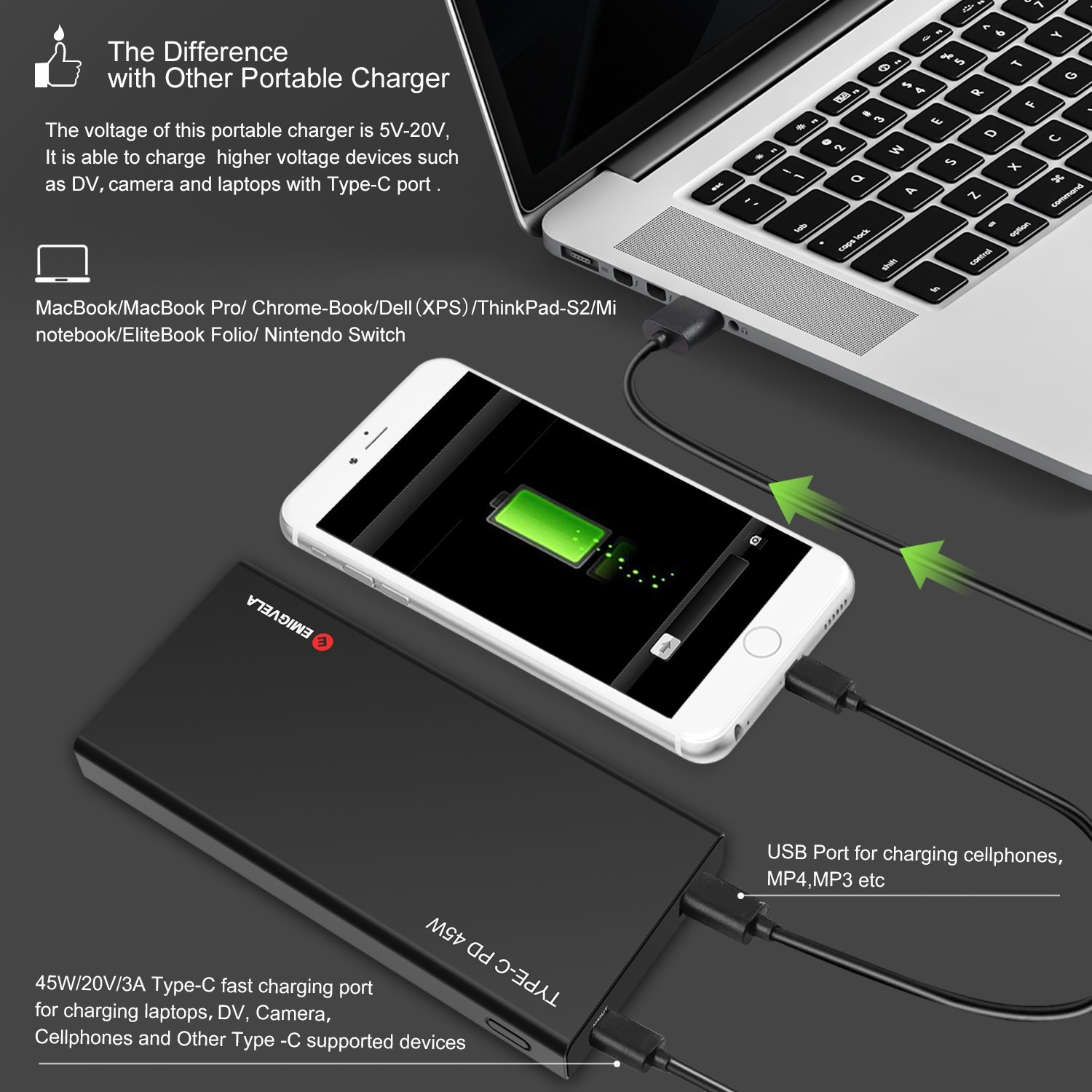 Amazon 45W USB C PD mah Fast Portable Charger for MacBook Pro 2018 iPhone X iPad Samsung Galaxy S9 Nintendo Switch Quick Charge Travel